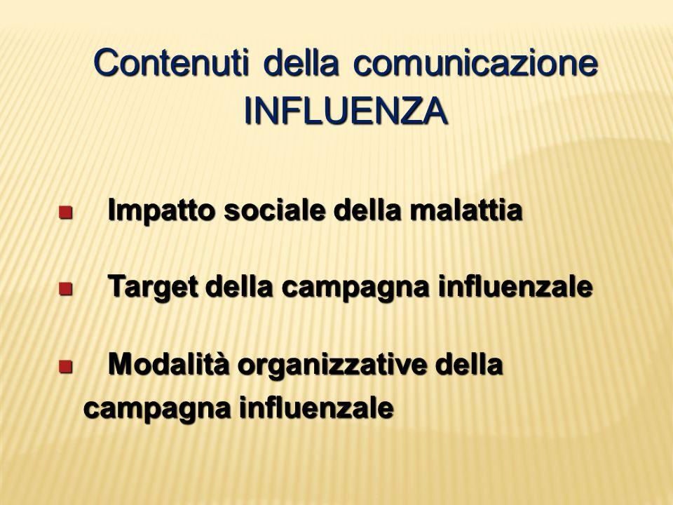 Contenuti della comunicazione INFLUENZA Impatto sociale della malattia Impatto sociale della malattia Target della campagna influenzale Target della campagna influenzale Modalità organizzative della campagna influenzale Modalità organizzative della campagna influenzale