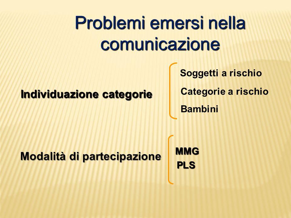 Problemi emersi nella comunicazione Individuazione categorie Individuazione categorie MMG MMG PLS PLS Categorie a rischio Bambini Soggetti a rischio Modalità di partecipazione