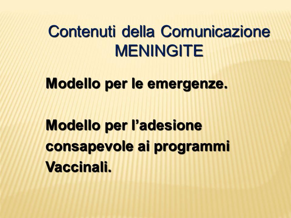 Contenuti della Comunicazione MENINGITE Modello per le emergenze. Modello per l'adesione consapevole ai programmi Vaccinali.