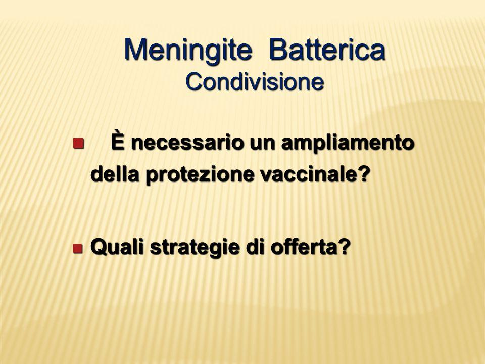 Meningite Batterica Condivisione È necessario un ampliamento della protezione vaccinale? È necessario un ampliamento della protezione vaccinale? Quali