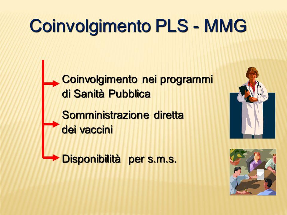 Coinvolgimento PLS - MMG Coinvolgimento nei programmi Coinvolgimento nei programmi di Sanità Pubblica di Sanità Pubblica Somministrazione diretta Somministrazione diretta dei vaccini dei vaccini Disponibilità per s.m.s.
