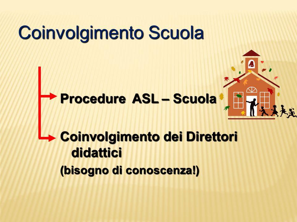Coinvolgimento Scuola Procedure ASL – Scuola Coinvolgimento dei Direttori didattici (bisogno di conoscenza!)