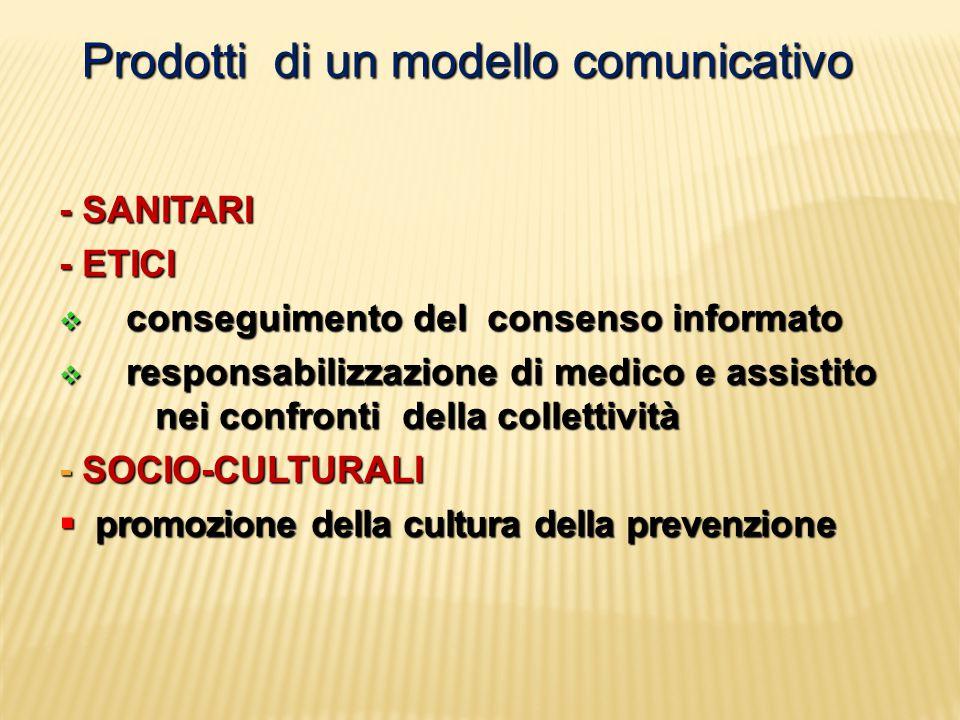 Prodotti di un modello comunicativo - SANITARI - ETICI  conseguimento del consenso informato  responsabilizzazione di medico e assistito nei confronti della collettività - SOCIO-CULTURALI  promozione della cultura della prevenzione