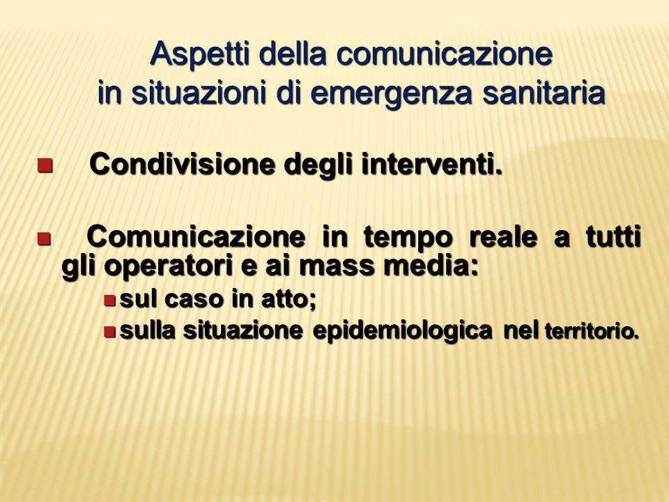 Aspetti della comunicazione in situazioni di emergenza sanitaria Condivisione degli interventi. Condivisione degli interventi. Comunicazione in tempo