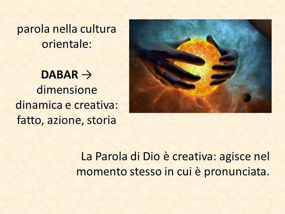 parola nella cultura orientale: DABAR → dimensione dinamica e creativa: fatto, azione, storia La Parola di Dio è creativa: agisce nel momento stesso i