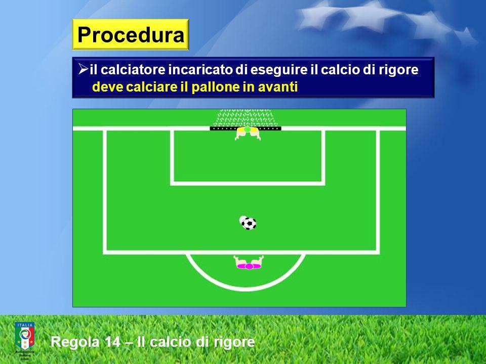 Procedura  il calciatore incaricato di eseguire il calcio di rigore deve calciare il pallone in avanti Regola 14 – Il calcio di rigore