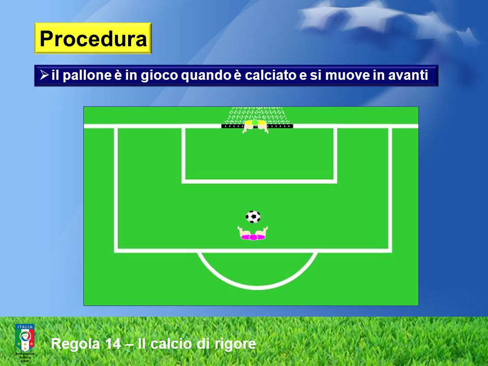  il pallone è in gioco quando è calciato e si muove in avanti Procedura Regola 14 – Il calcio di rigore