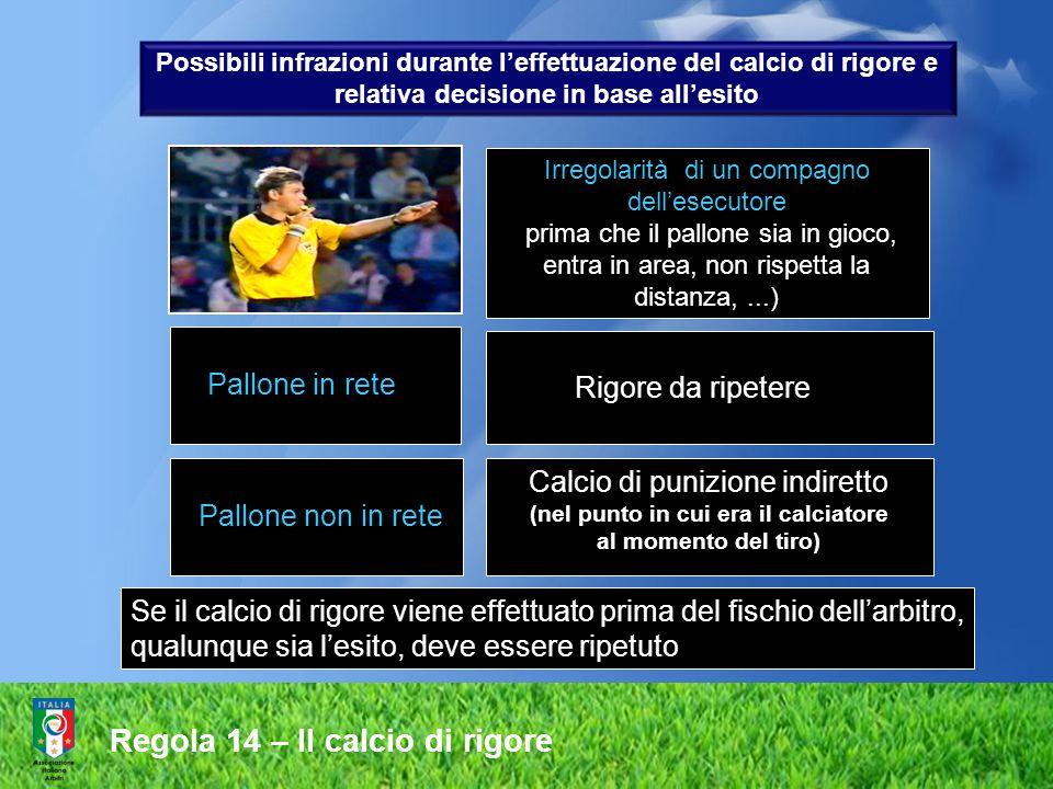 Irregolarità di un compagno dell'esecutore (prima che il pallone sia in gioco, entra in area, non rispetta la distanza,...) Pallone in rete Rigore da