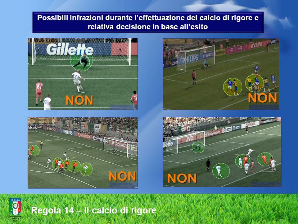 Possibili infrazioni durante l'effettuazione del calcio di rigore e relativa decisione in base all'esito Regola 14 – Il calcio di rigore