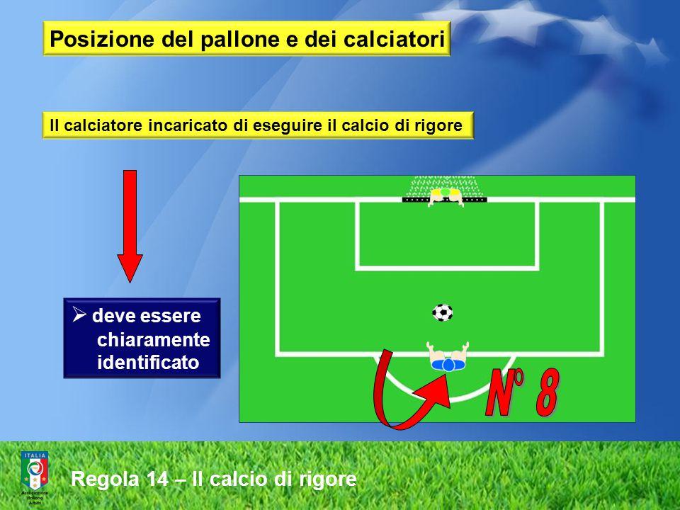 Posizione del pallone e dei calciatori Il calciatore incaricato di eseguire il calcio di rigore  deve essere chiaramente identificato Regola 14 – Il