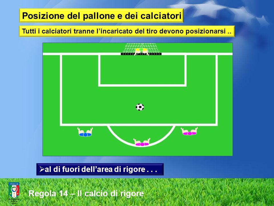 Posizione del pallone e dei calciatori Tutti i calciatori tranne l'incaricato del tiro devono posizionarsi..  al di fuori dell'area di rigore... Rego