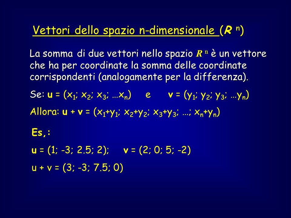 I vettori Vettori dello spazio n-dimensionale (R n ) La somma di due vettori nello spazio R n è un vettore che ha per coordinate la somma delle coordi