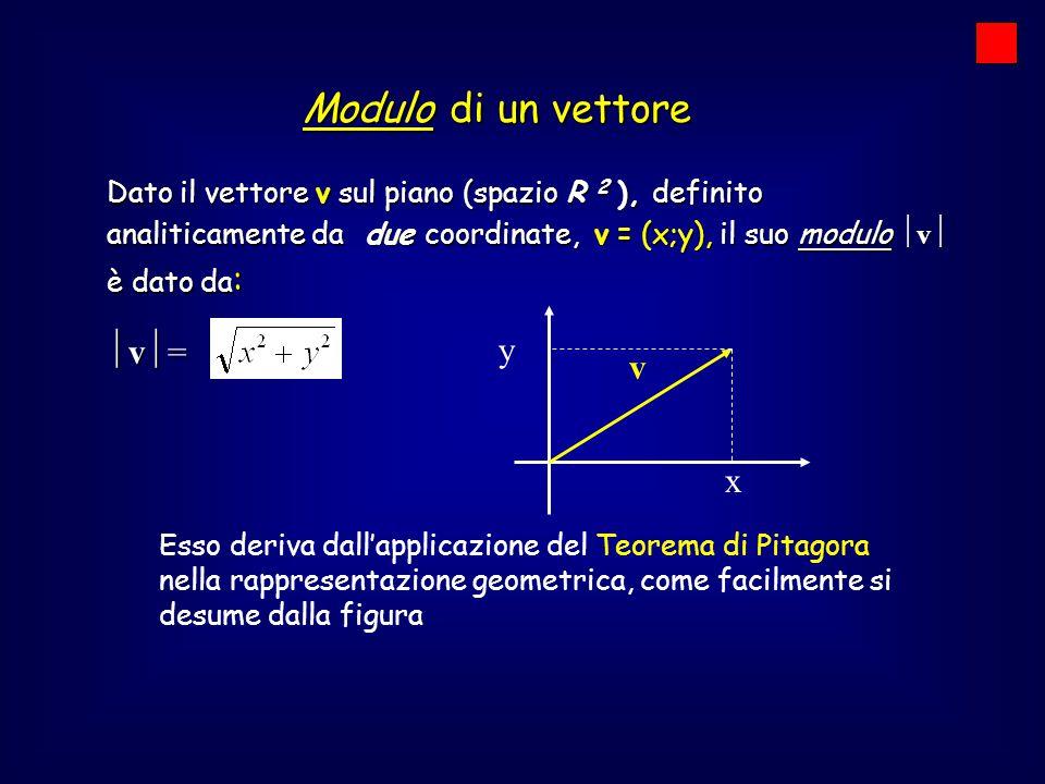 Dato il vettore v sul piano (spazio R 2 ), definito analiticamente da due coordinate, v = (x;y), il suo modulo  v  è dato da :  v  = Modulo di un