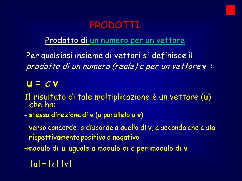 Per qualsiasi insieme di vettori si definisce il prodotto di un numero (reale) c per un vettore v : u = c v Il risultato di tale moltiplicazione è un