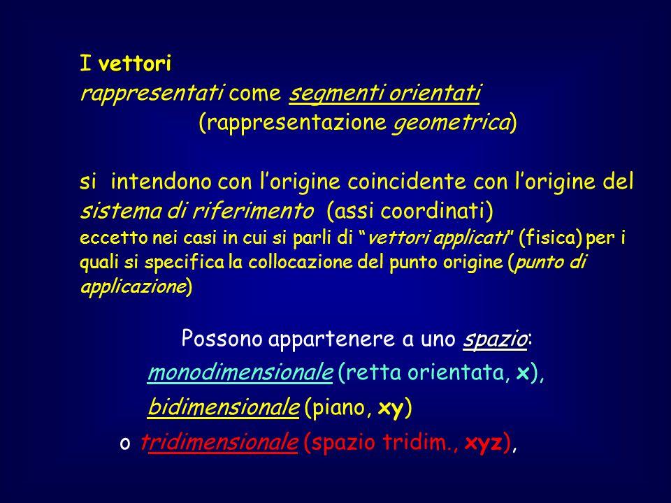 vettori I vettori rappresentati come segmenti orientati (rappresentazione geometrica) si intendono con l'origine coincidente con l'origine del sistema