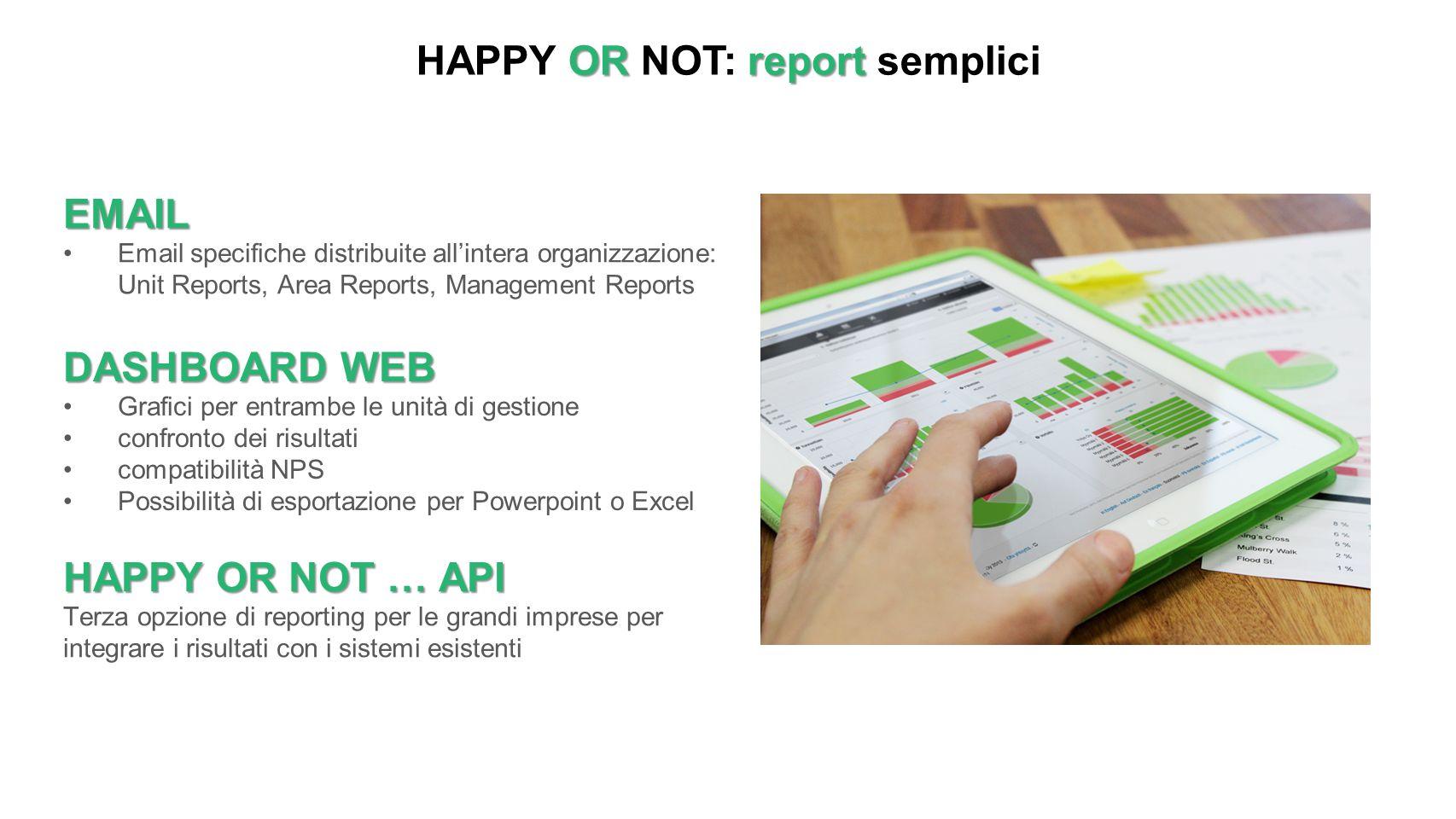 ORreport HAPPY OR NOT: report semplici EMAIL Email specifiche distribuite all'intera organizzazione: Unit Reports, Area Reports, Management Reports DA