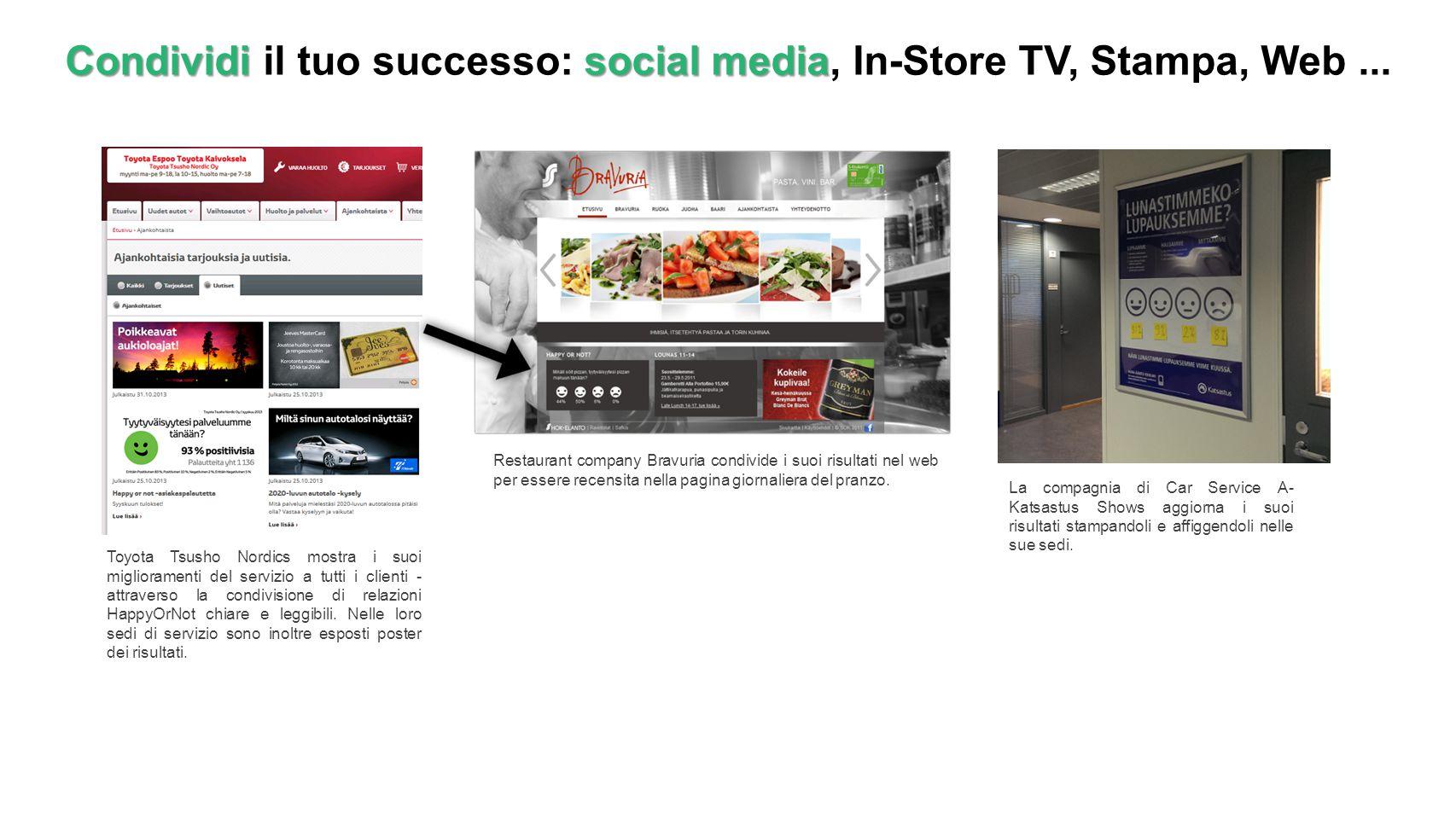 Condividisocial media Condividi il tuo successo: social media, In-Store TV, Stampa, Web... Restaurant company Bravuria condivide i suoi risultati nel