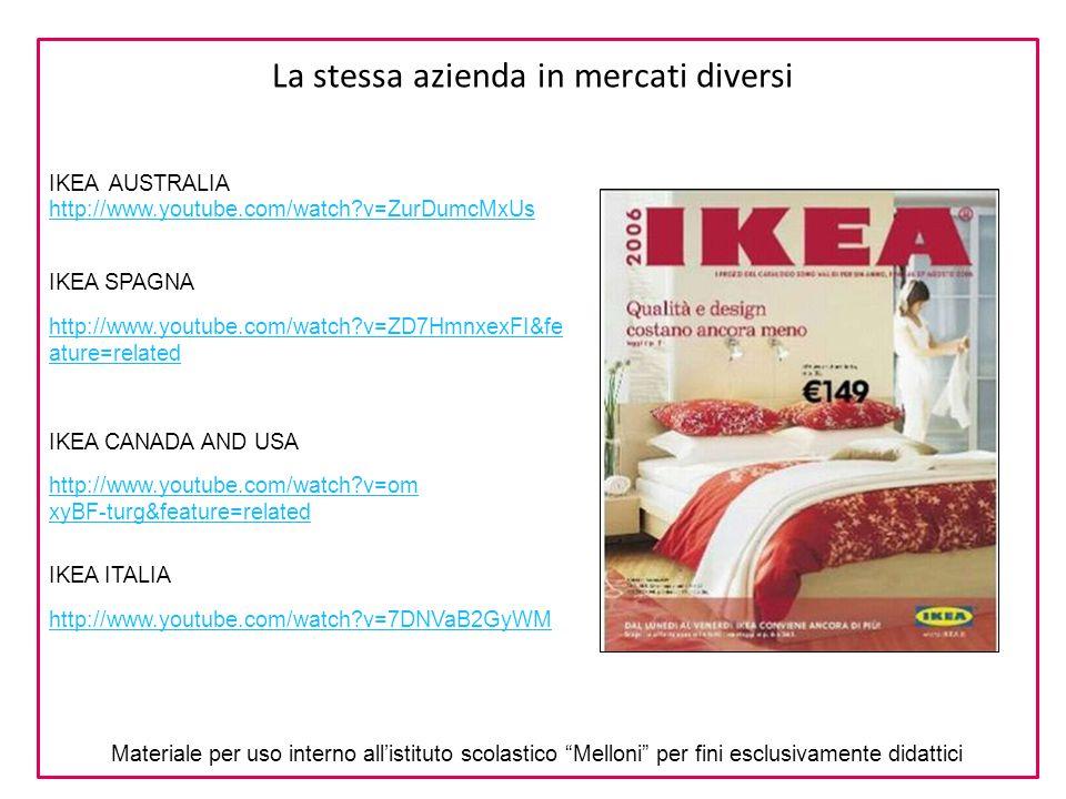 IKEA AUSTRALIA La stessa azienda in mercati diversi IKEA SPAGNA IKEA CANADA AND USA IKEA ITALIA http://www.youtube.com/watch?v=ZurDumcMxUs http://www.