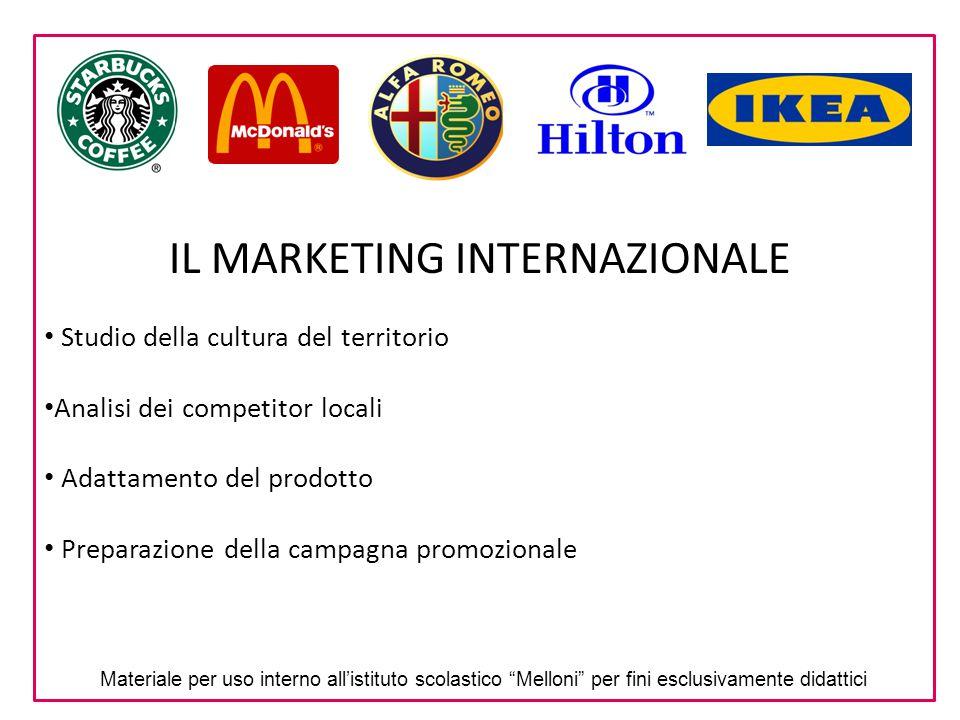 IL MARKETING INTERNAZIONALE Studio della cultura del territorio Analisi dei competitor locali Adattamento del prodotto Preparazione della campagna pro