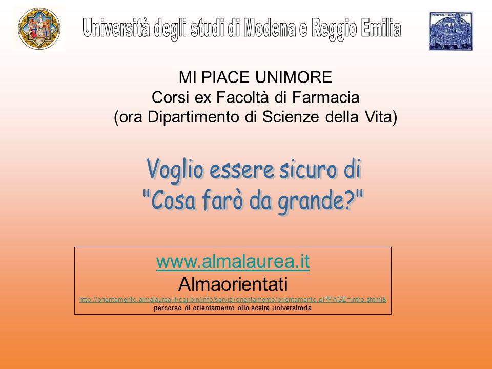 MI PIACE UNIMORE Corsi ex Facoltà di Farmacia (ora Dipartimento di Scienze della Vita) www.almalaurea.it Almaorientati http://orientamento.almalaurea.
