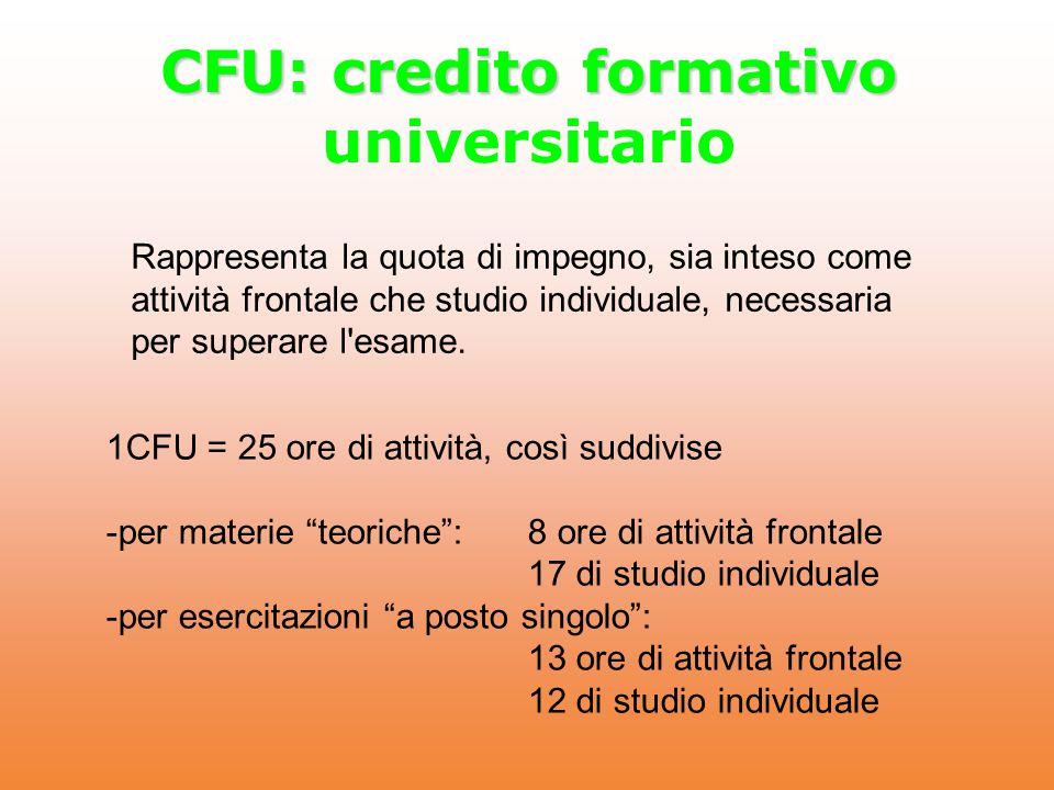 CFU: credito formativo CFU: credito formativo universitario Rappresenta la quota di impegno, sia inteso come attività frontale che studio individuale,
