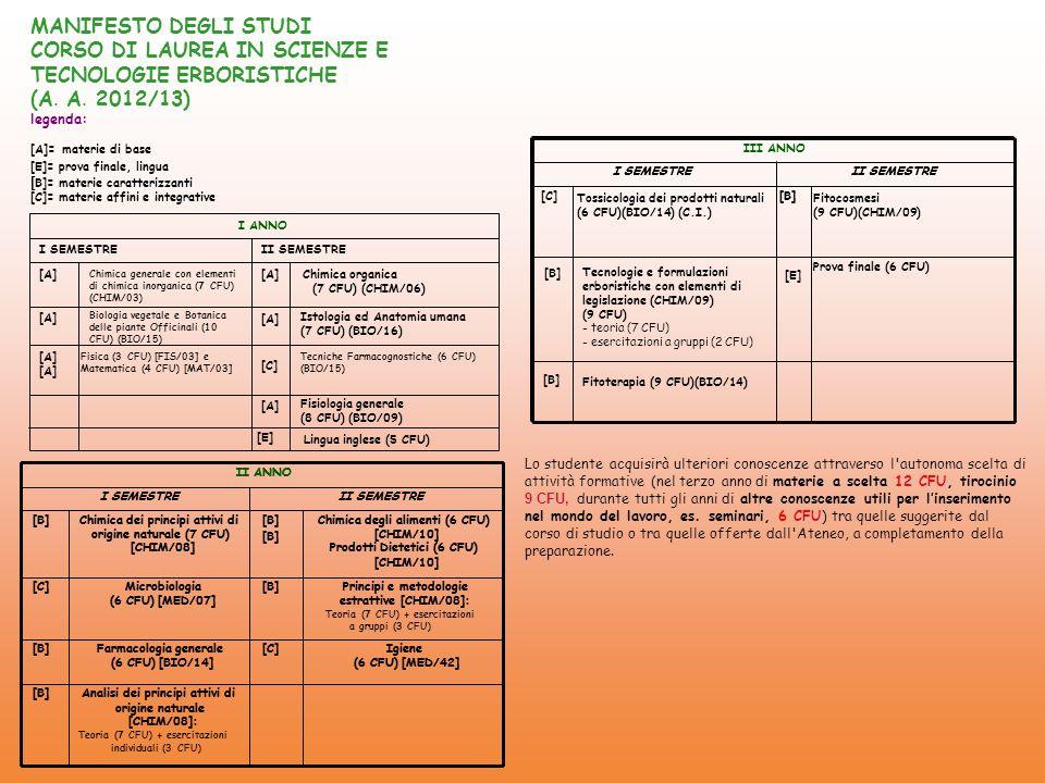 MANIFESTO DEGLI STUDI CORSO DI LAUREA IN SCIENZE E TECNOLOGIE ERBORISTICHE (A. A. 2012/13) legenda: [A]= materie di base [E]= prova finale, lingua [ B