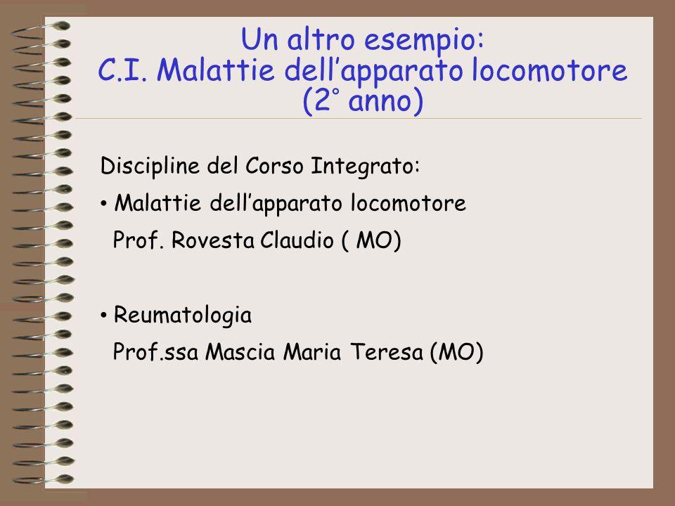 Un altro esempio: C.I. Malattie dell'apparato locomotore (2° anno) Discipline del Corso Integrato: Malattie dell'apparato locomotore Prof. Rovesta Cla