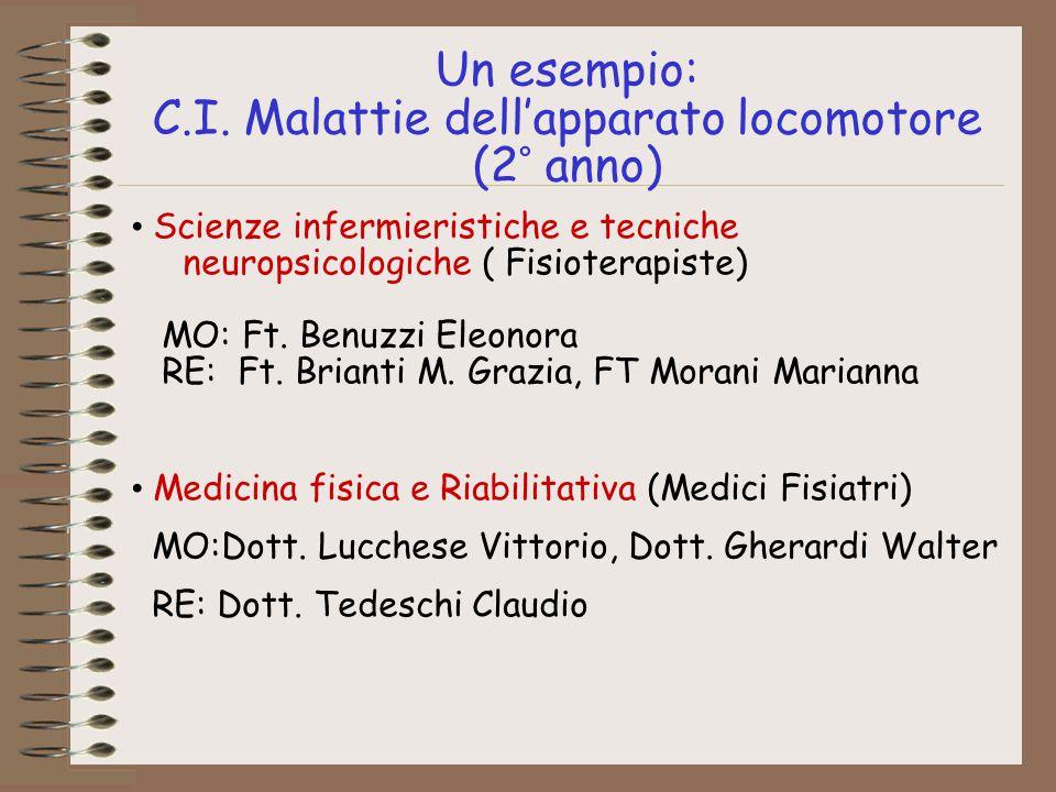 Un esempio: C.I. Malattie dell'apparato locomotore (2° anno) Scienze infermieristiche e tecniche neuropsicologiche ( Fisioterapiste) MO: Ft. Benuzzi E