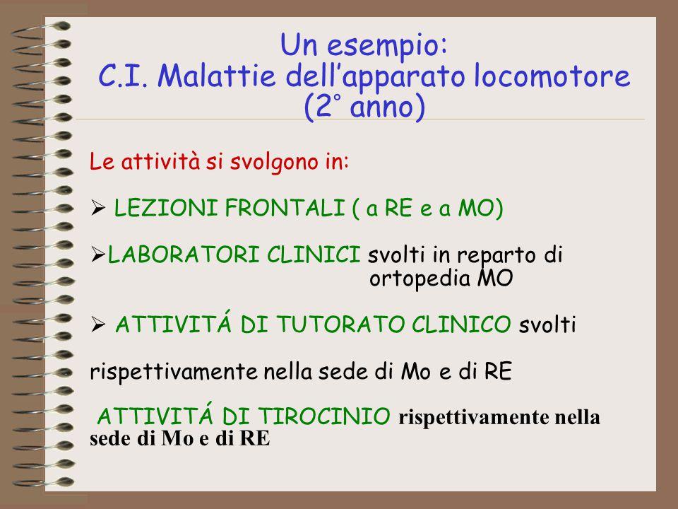Un esempio: C.I. Malattie dell'apparato locomotore (2° anno) Le attività si svolgono in:  LEZIONI FRONTALI ( a RE e a MO)  LABORATORI CLINICI svolti