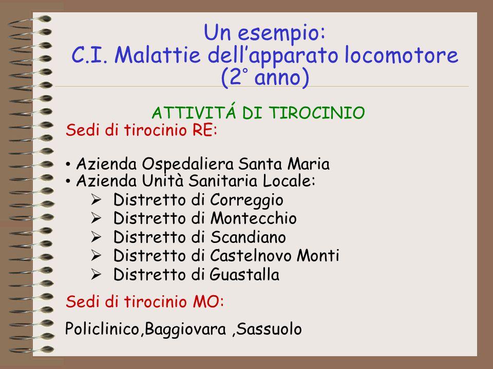 Un esempio: C.I. Malattie dell'apparato locomotore (2° anno) ATTIVITÁ DI TIROCINIO Sedi di tirocinio RE: Azienda Ospedaliera Santa Maria Azienda Unità
