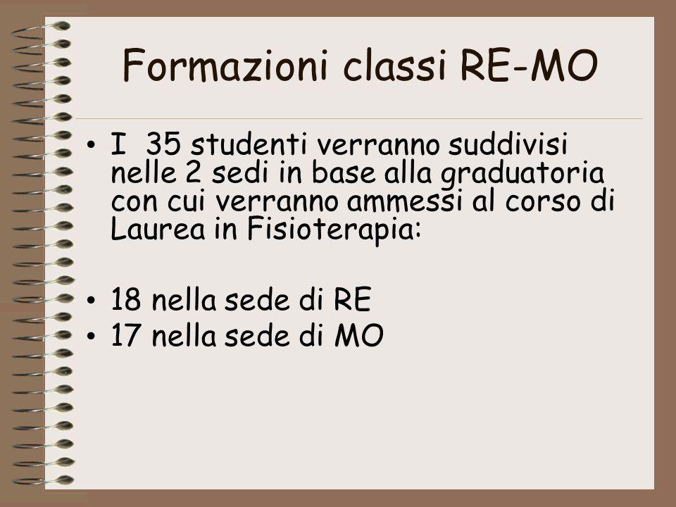 Formazioni classi RE-MO I 35 studenti verranno suddivisi nelle 2 sedi in base alla graduatoria con cui verranno ammessi al corso di Laurea in Fisioter