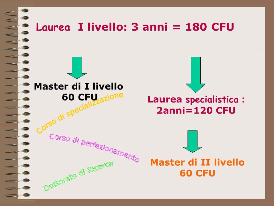 Laurea I livello: 3 anni = 180 CFU Master di I livello 60 CFU Laurea specialistica : 2anni=120 CFU Master di II livello 60 CFU