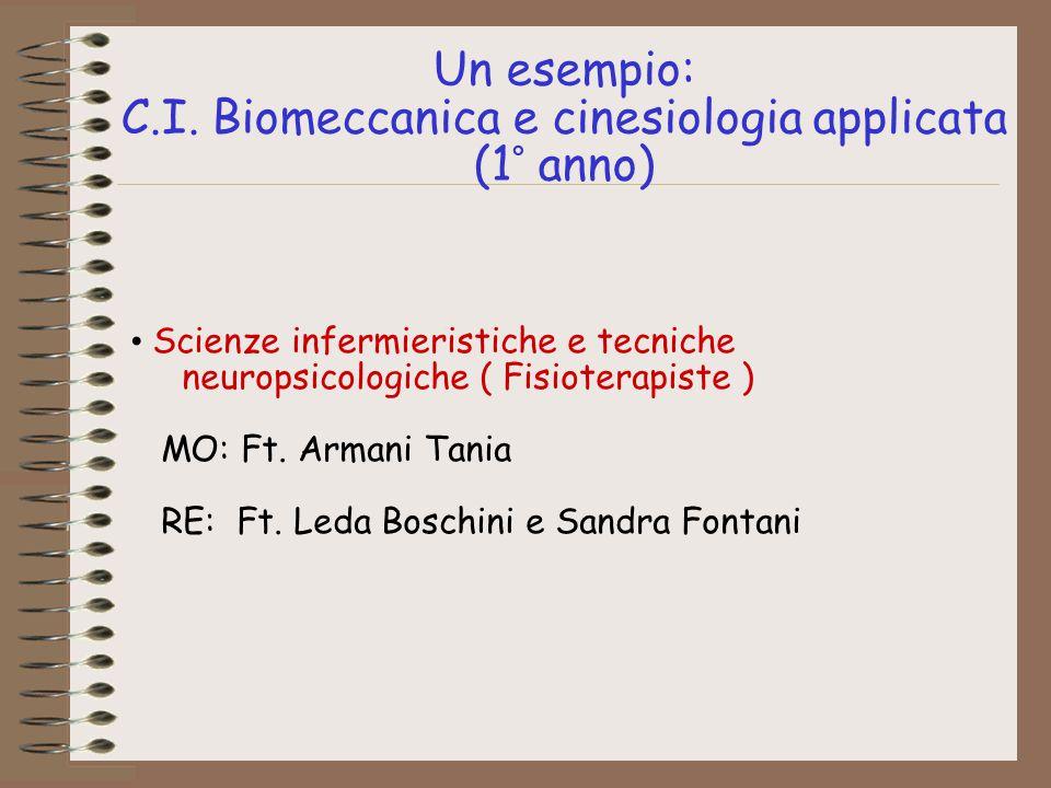 Un esempio: C.I. Biomeccanica e cinesiologia applicata (1° anno) Scienze infermieristiche e tecniche neuropsicologiche ( Fisioterapiste ) MO: Ft. Arma