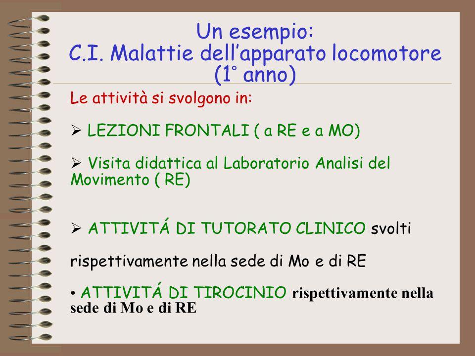 Un esempio: C.I. Malattie dell'apparato locomotore (1° anno) Le attività si svolgono in:  LEZIONI FRONTALI ( a RE e a MO)  Visita didattica al Labor