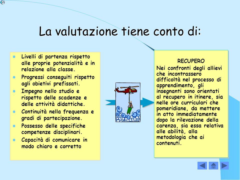 La valutazione tiene conto di: Livelli di partenza rispetto alle proprie potenzialità e in relazione alla classe.
