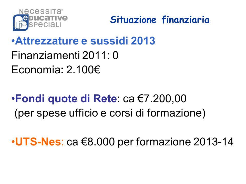 Situazione finanziaria Attrezzature e sussidi 2013 Finanziamenti 2011: 0 Economia: 2.100€ Fondi quote di Rete: ca €7.200,00 (per spese ufficio e corsi