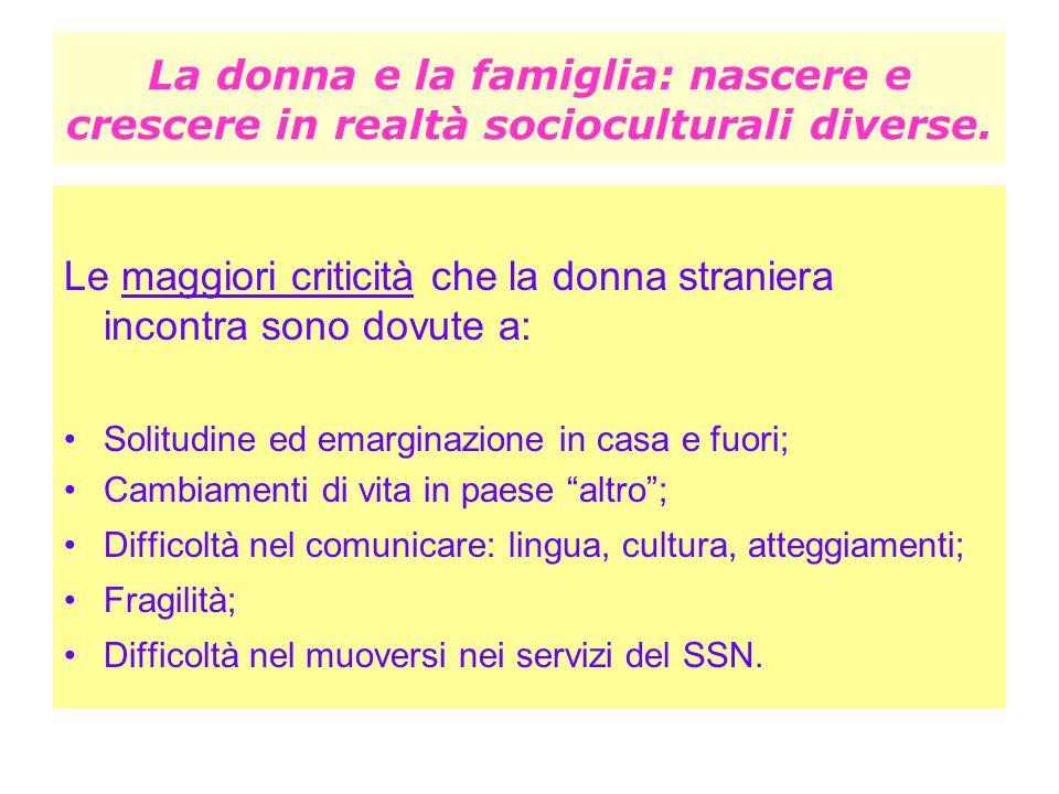 La donna e la famiglia: nascere e crescere in realtà socioculturali diverse. Le maggiori criticità che la donna straniera incontra sono dovute a: Soli