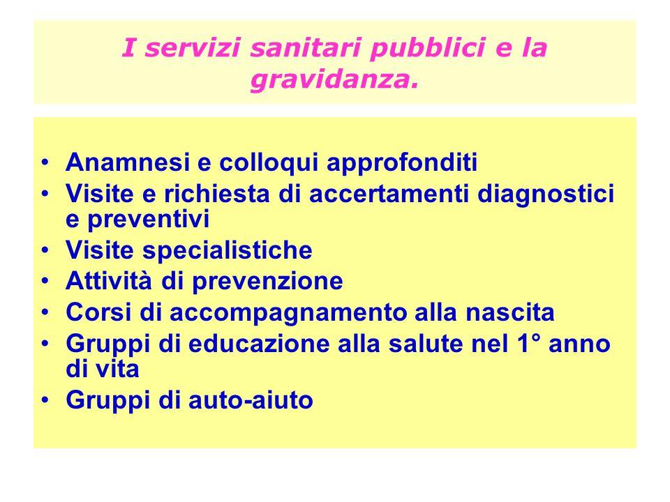 I servizi sanitari pubblici e la gravidanza. Anamnesi e colloqui approfonditi Visite e richiesta di accertamenti diagnostici e preventivi Visite speci