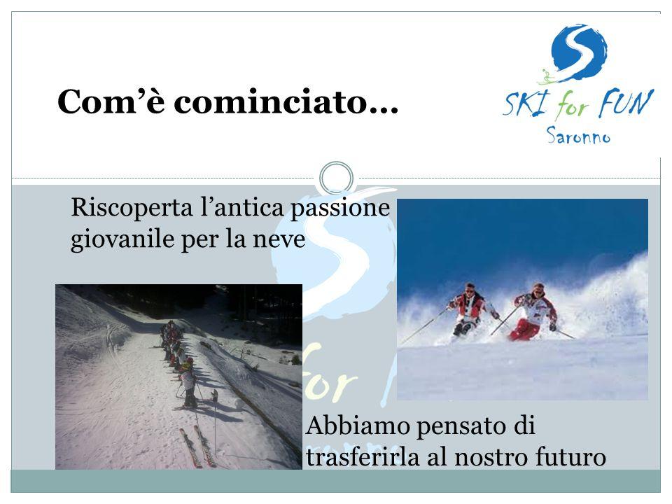 Com'è cominciato… Riscoperta l'antica passione giovanile per la neve Abbiamo pensato di trasferirla al nostro futuro