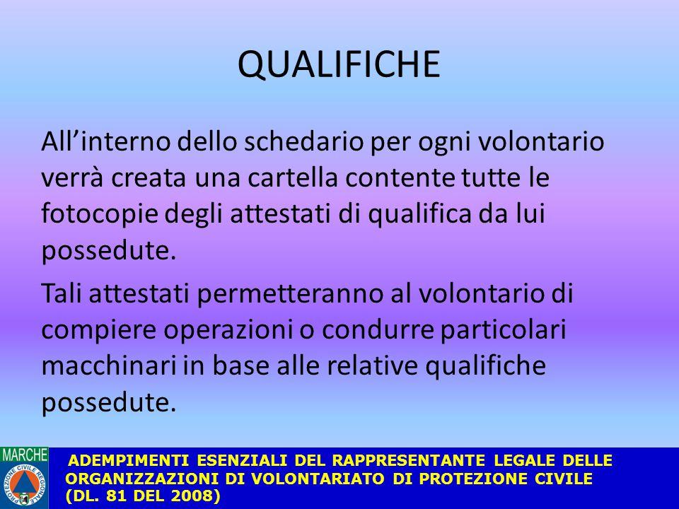 QUALIFICHE All'interno dello schedario per ogni volontario verrà creata una cartella contente tutte le fotocopie degli attestati di qualifica da lui possedute.