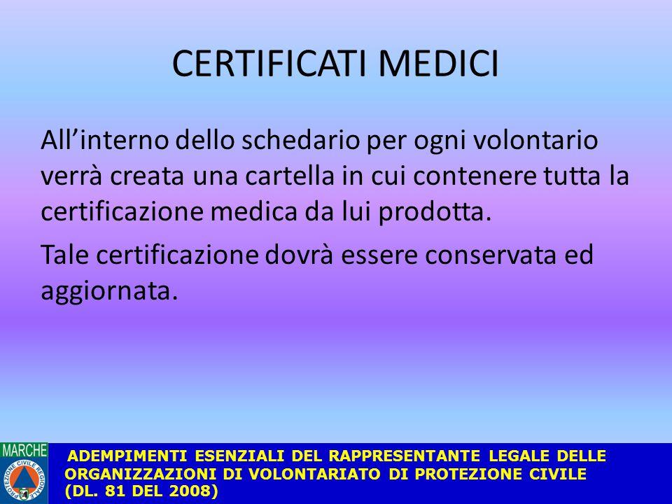 CERTIFICATI MEDICI All'interno dello schedario per ogni volontario verrà creata una cartella in cui contenere tutta la certificazione medica da lui prodotta.