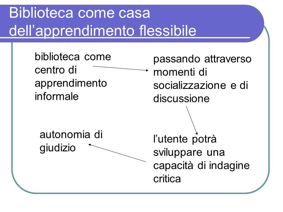 Biblioteca come casa dell'apprendimento flessibile biblioteca come centro di apprendimento informale l'utente potrà sviluppare una capacità di indagine critica autonomia di giudizio passando attraverso momenti di socializzazione e di discussione
