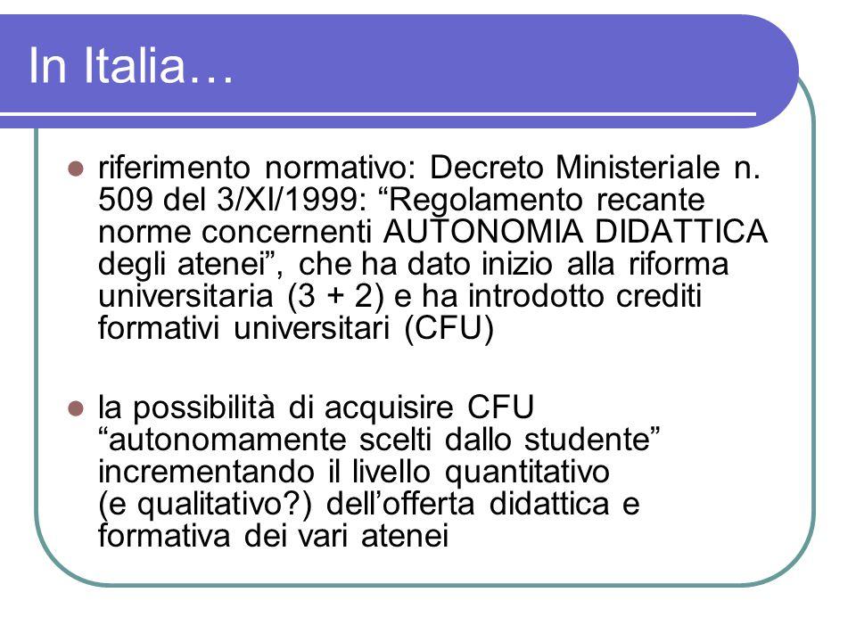 In Italia… riferimento normativo: Decreto Ministeriale n.