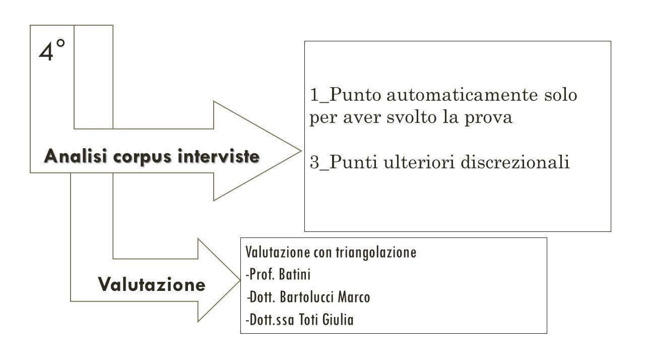 Valutazione Analisi corpus interviste 1_Punto automaticamente solo per aver svolto la prova 3_Punti ulteriori discrezionali Valutazione con triangolazione -Prof.