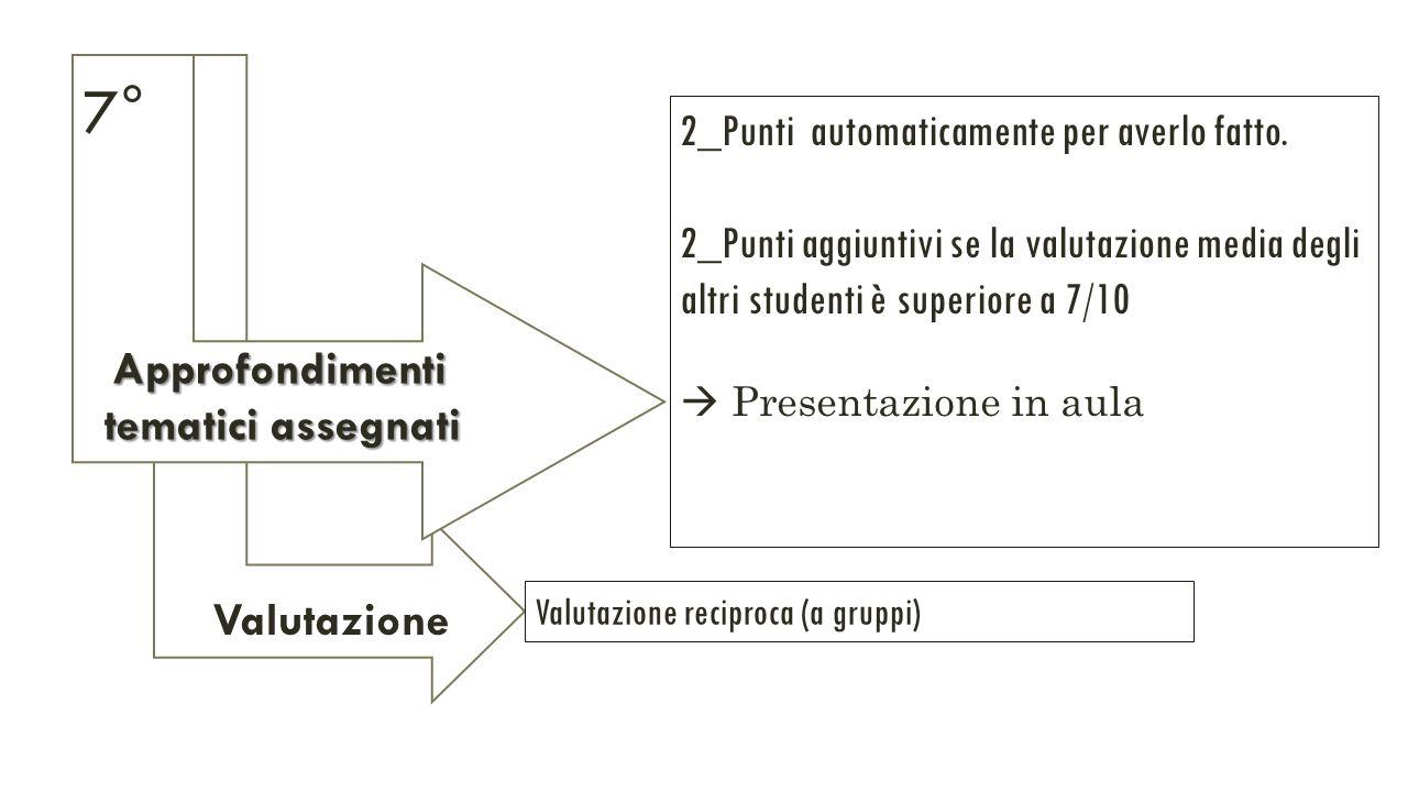 Valutazione Approfondimenti tematici assegnati tematici assegnati 2_Punti automaticamente per averlo fatto.