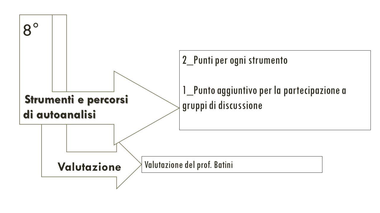 Valutazione Strumenti e percorsi di autoanalisi di autoanalisi 2_Punti per ogni strumento 1_Punto aggiuntivo per la partecipazione a gruppi di discussione Valutazione del prof.