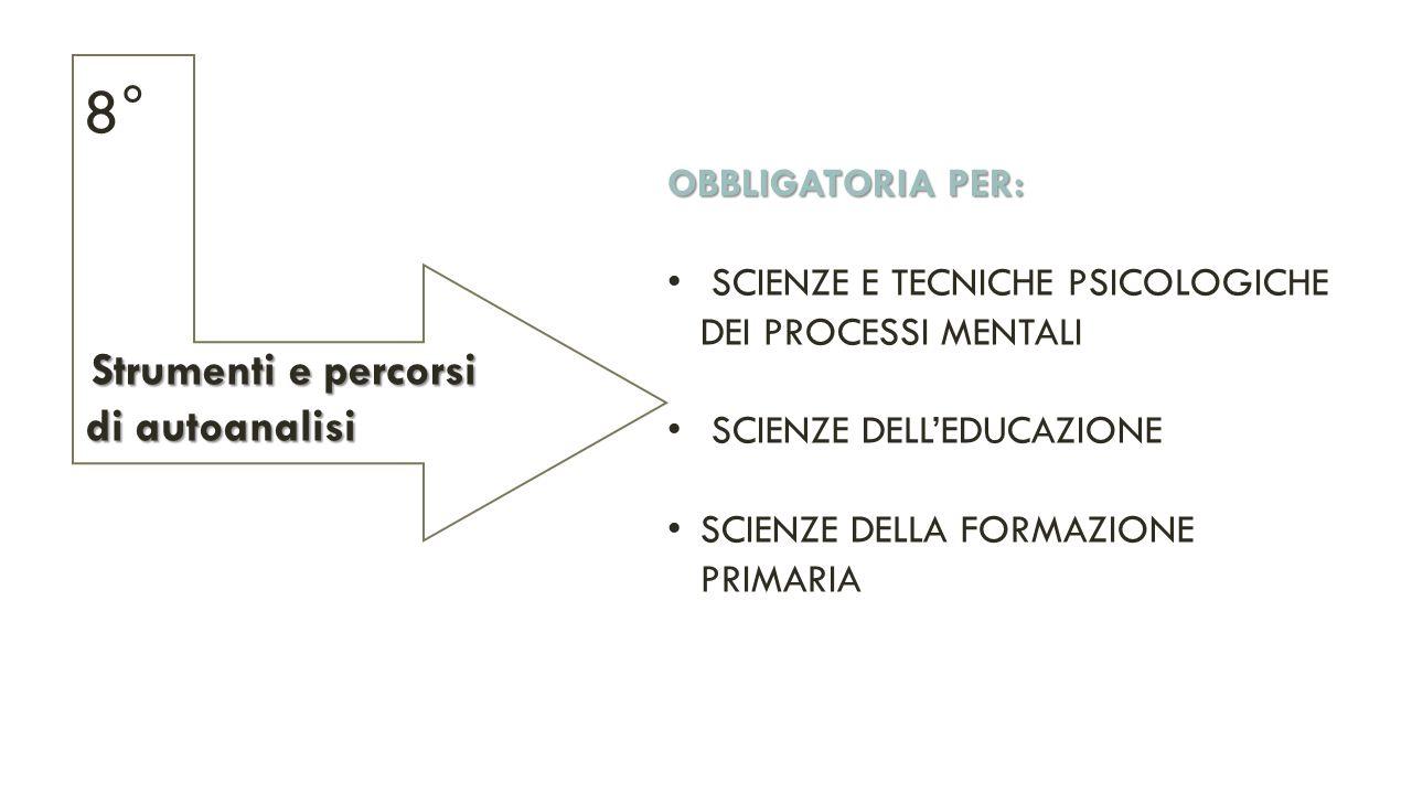 Strumenti e percorsi di autoanalisi di autoanalisi 8° OBBLIGATORIA PER: SCIENZE E TECNICHE PSICOLOGICHE DEI PROCESSI MENTALI SCIENZE DELL'EDUCAZIONE SCIENZE DELLA FORMAZIONE PRIMARIA