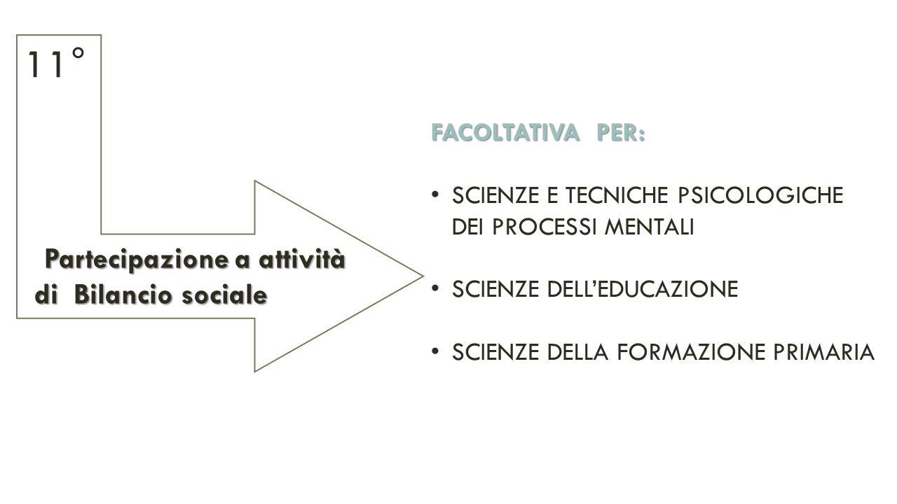Partecipazione a attività Partecipazione a attività di Bilancio sociale di Bilancio sociale 11° FACOLTATIVA PER: SCIENZE E TECNICHE PSICOLOGICHE DEI PROCESSI MENTALI SCIENZE DELL'EDUCAZIONE SCIENZE DELLA FORMAZIONE PRIMARIA