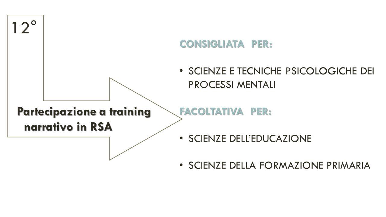 Partecipazione a training Partecipazione a training narrativo in RSA narrativo in RSA 12° CONSIGLIATA PER: SCIENZE E TECNICHE PSICOLOGICHE DEI PROCESSI MENTALI FACOLTATIVA PER: SCIENZE DELL'EDUCAZIONE SCIENZE DELLA FORMAZIONE PRIMARIA