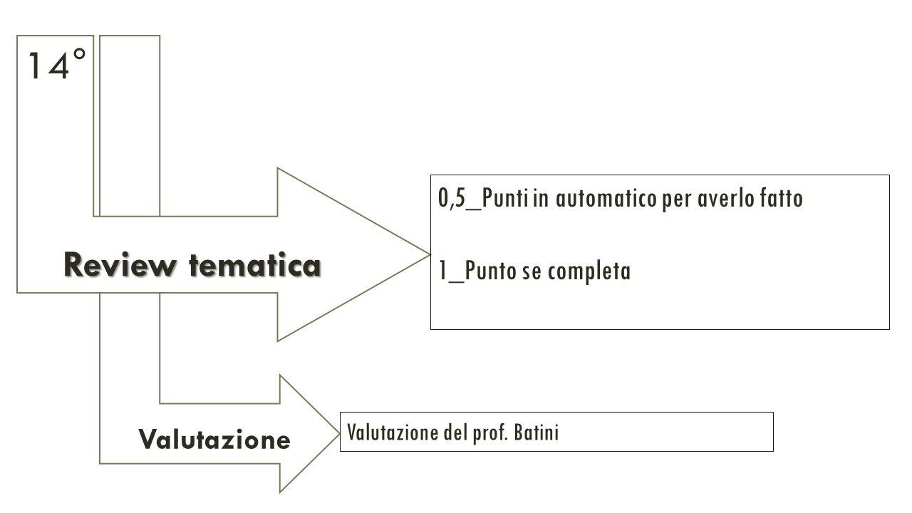 Valutazione Review tematica Review tematica 0,5_Punti in automatico per averlo fatto 1_Punto se completa Valutazione del prof.